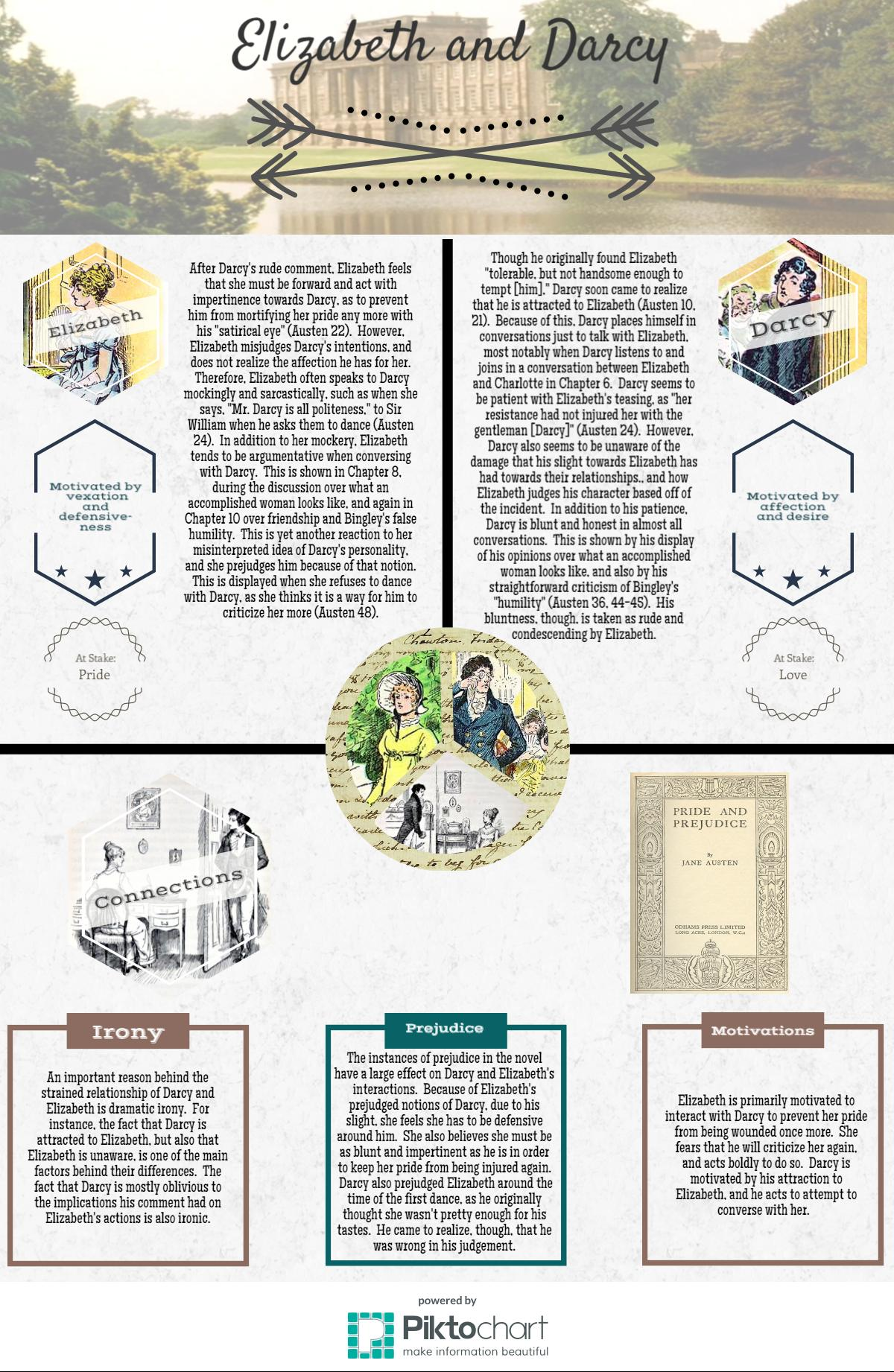 alternatives to the essay infographics elizabeth and darcy